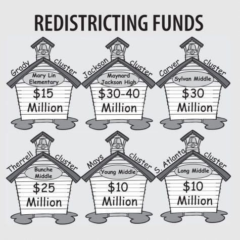 Disparate dollar distribution disturbs Grady cluster