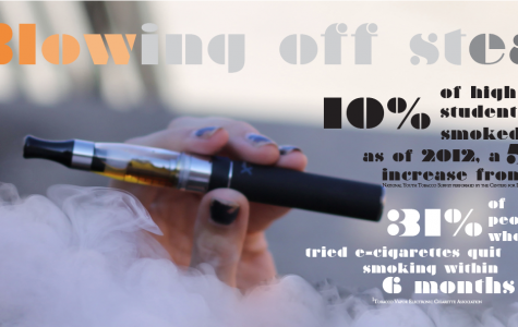BLOWING OFF STEAM: Rise in teen e-cigarette smoking rate leads to cloudy campus
