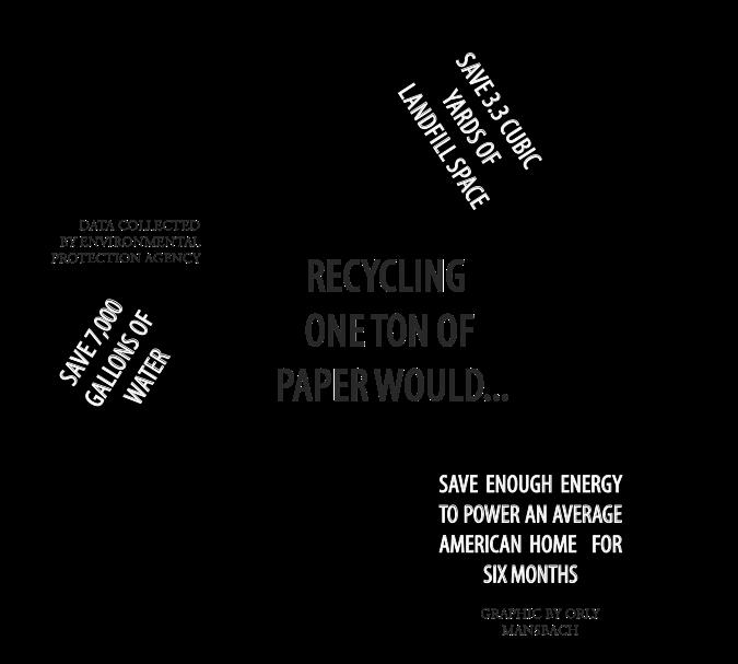 Earth Club revamps recycling program