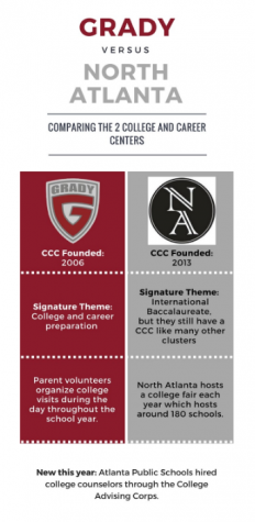 Signature themes critical in school environments