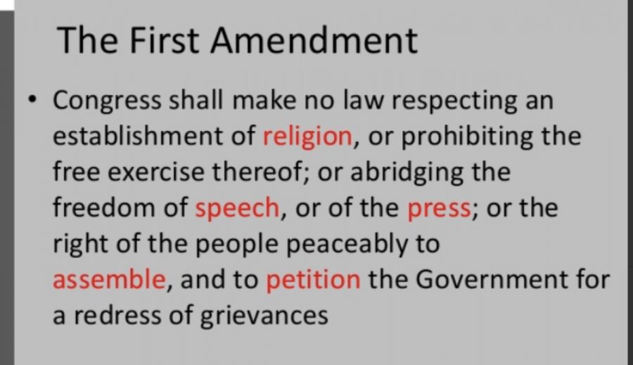 The+First+Amendment+of+the+U.S.+Constitution.