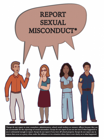 Reporting sexual harassment and assault