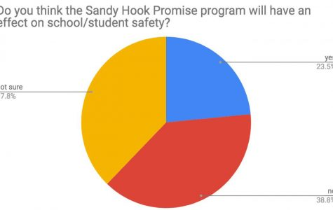 Sandy Hook Promise encourages conversation