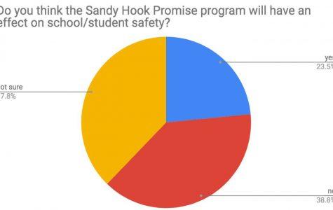 Sandy Hook Promise encourages conversation