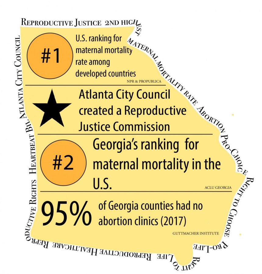Georgia ranks second in the U.S. for maternal mortality, according to the Georgia ACLU, and 95 percent of the state's counties had no abortion clinics in 2017, according to the Guttmacher Institute.