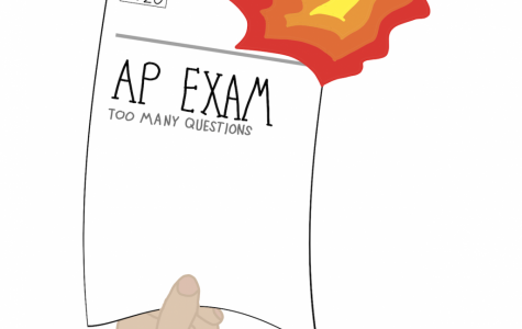 College board makes exams overpriced,