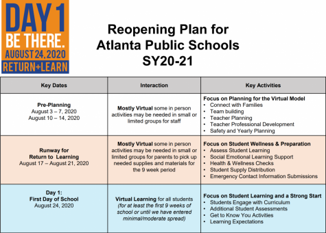 A chart created by Atlanta Public Schools outlines the proposed plan for the re-opening of schools across the district. The proposal pushes the original first day of school for students back two weeks to allow teachers and faculty time to prepare for the virtual start to the school year.