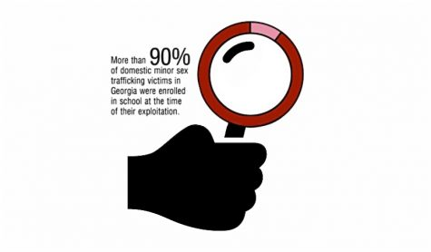 Above shows statistic of the devastating facts about sex trafficking in Georgia.