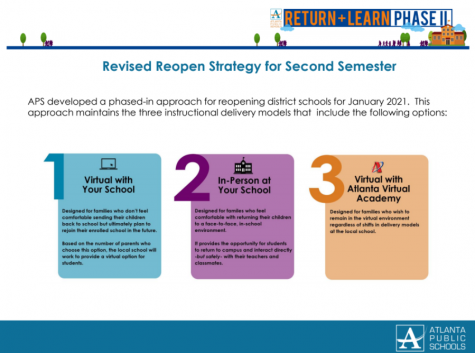 Head to Head: Should Atlanta Public Schools move forward with school reopening plans?