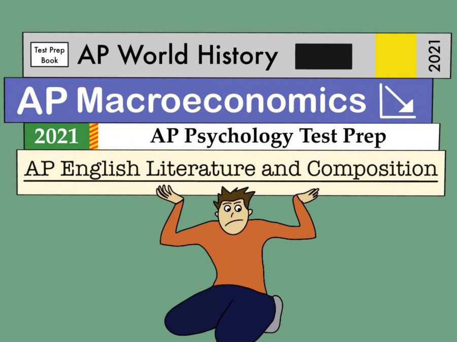 AP+students+are+having+to+balance+more+on+their+own+this+year+when+studying+for+AP+exams+in+May%2C+especially+for+classes+they+took+during+the+fall+semester.