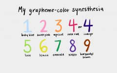 When I think of numbers, these are the colors I envision and strongly associate them with.