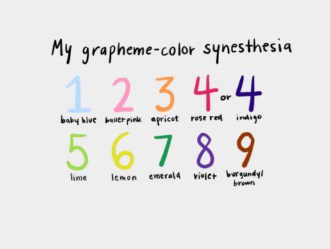 Do you have grapheme-color synesthesia?