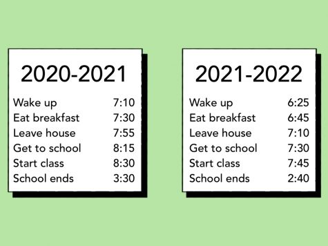 Due to the new schedule for next year, students will have to use a new morning routine.